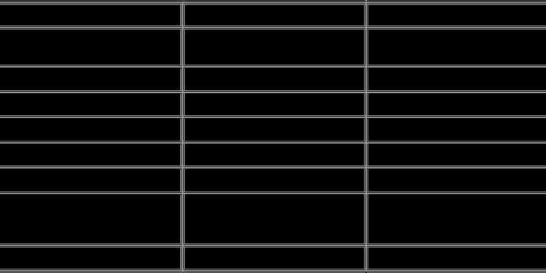 Table summarizing DBE and ESB