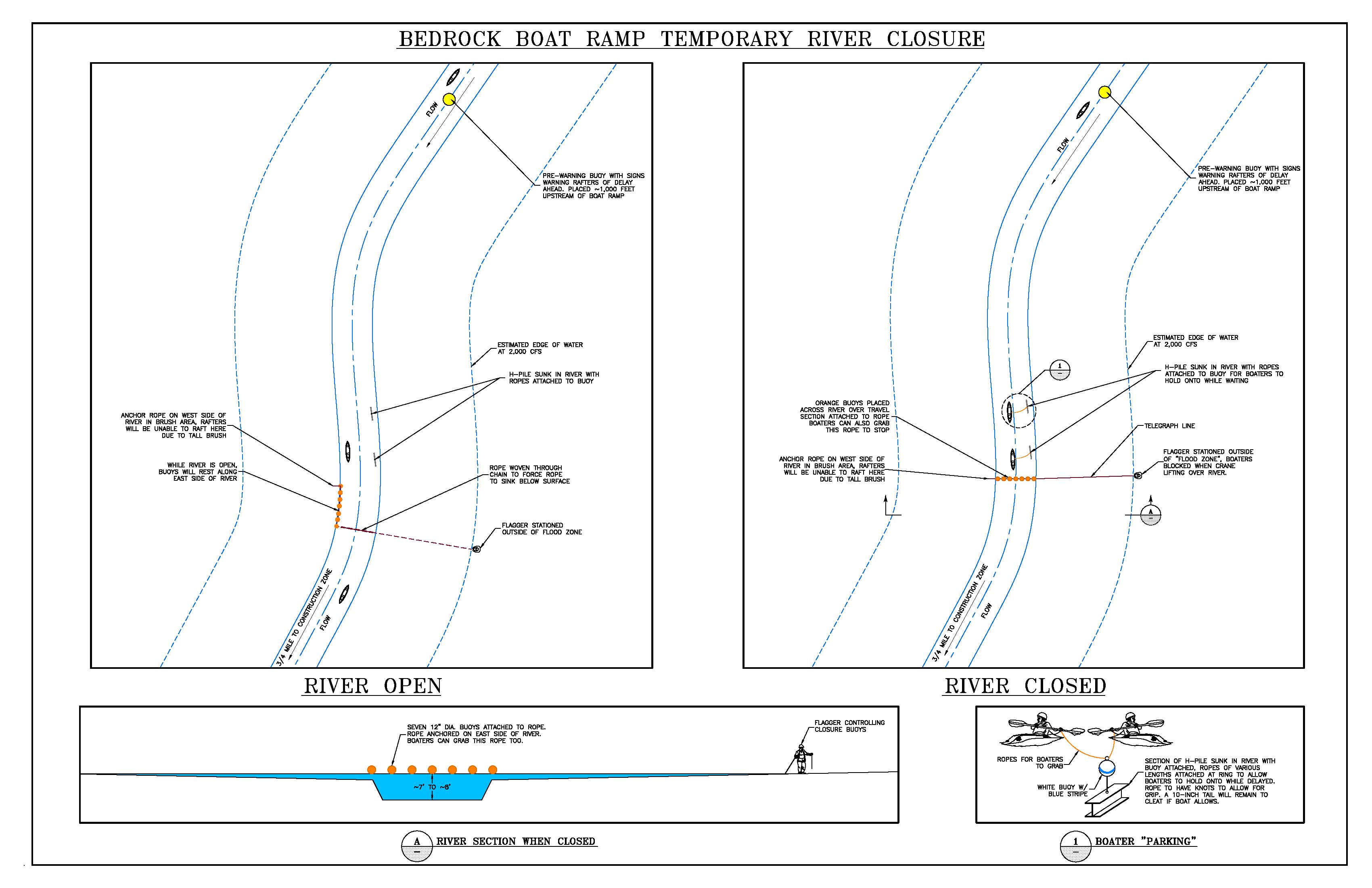 05.2017_Dolores River Closure Diagram.jpg