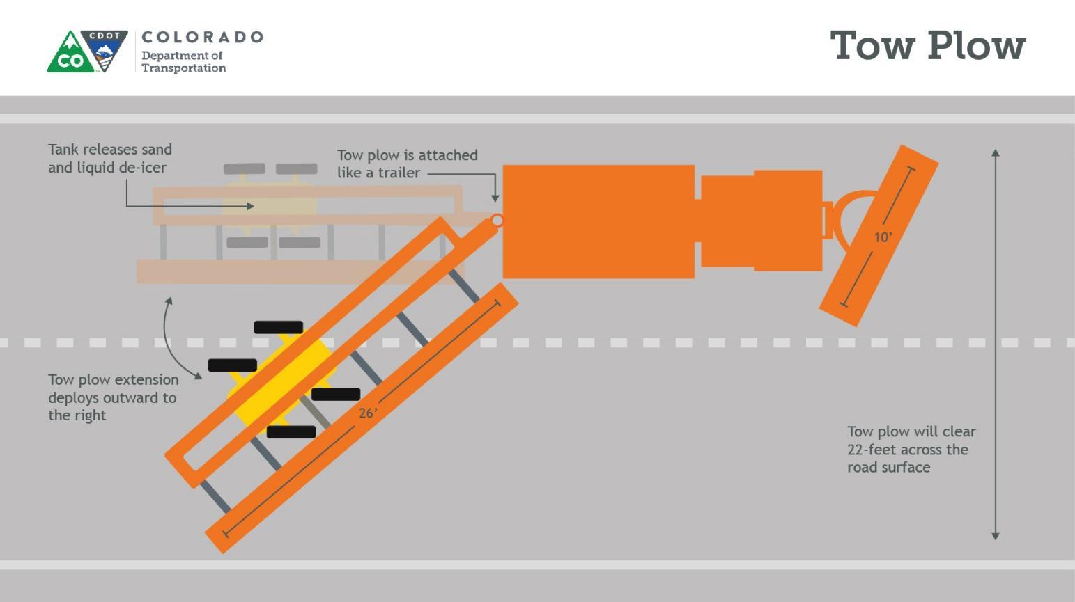Tow Plow.jpg detail image