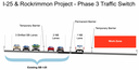 I-25 Rockrimmon Phase 3 Traffic Shift thumbnail image