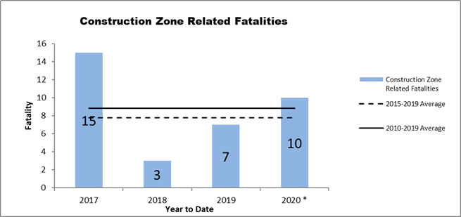 const-fatalities.png detail image