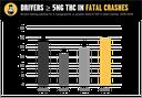 Fatal crashes chart.png