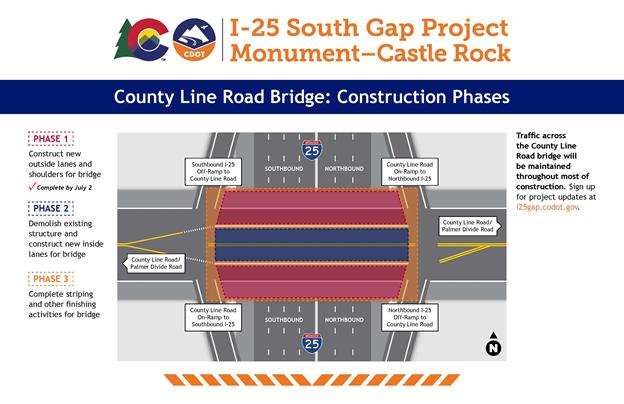 County Line Road Bridge Graphic