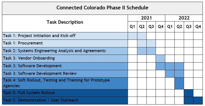 CC Schedule.JPG detail image