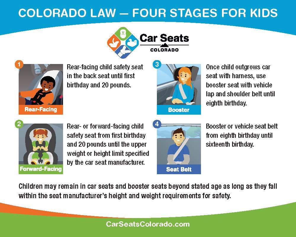 CPS Law Enforcement Card Front