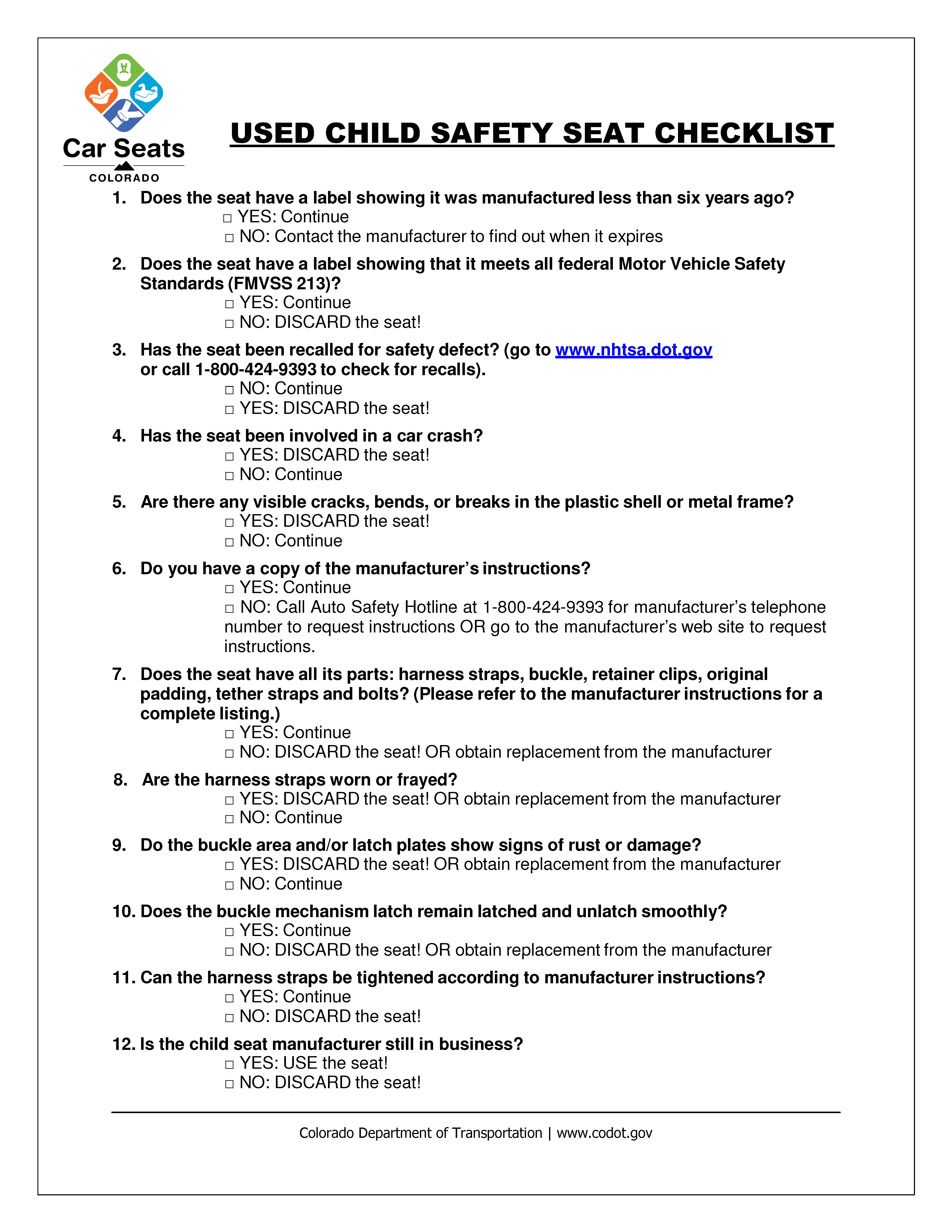 Used Car Seat Checklist