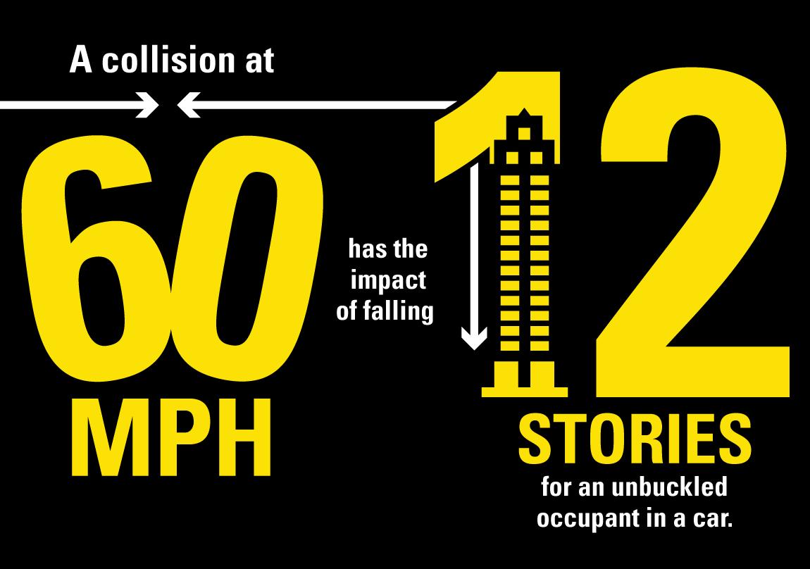60 mph 12 stories detail image