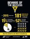 Beware of Beltless Sign English thumbnail image