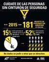 Beware of Beltless Sign Spanish thumbnail image