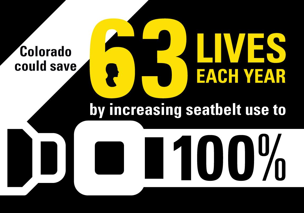 save 63 lives detail image