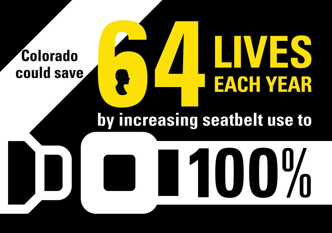 save 64 lives detail image