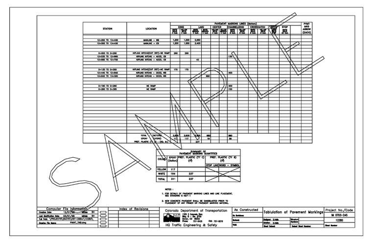 Pavement Marking Tabulations
